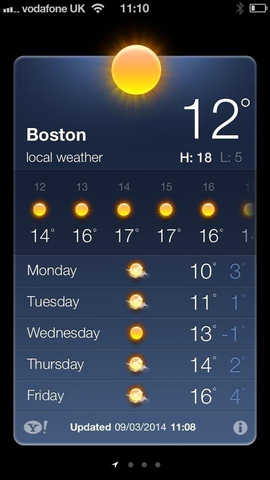 boston lincs weather